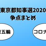 【コロナ対策・東京五輪】都知事選の争点まとめ