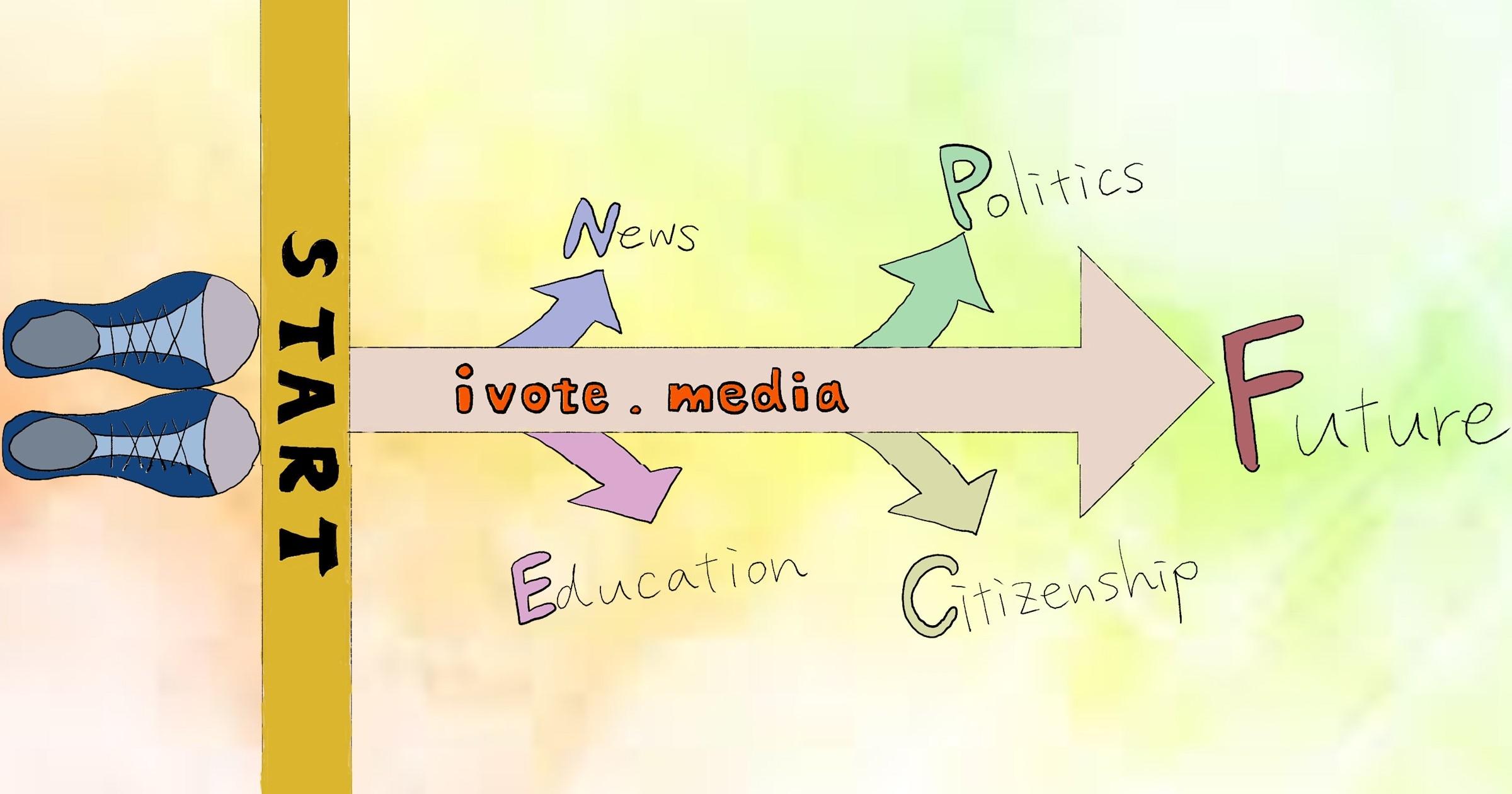 ivote ブログ